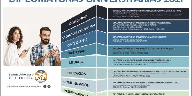 OFERTA EDUCATIVA 2021: DIPLOMATURAS